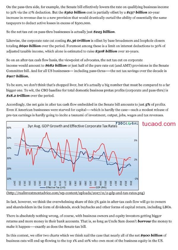 有效企业税率从1950年的50%一直降到现在的22%,而GDP增长率也一路直降。