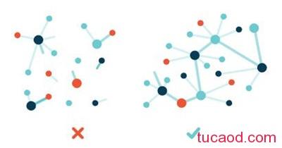 我们的应用程序垄断于主干网络