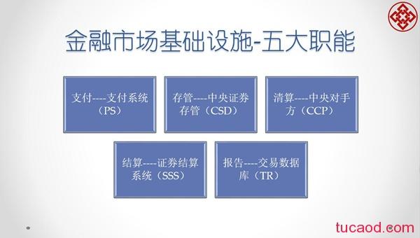 金融基础设施的五大职能