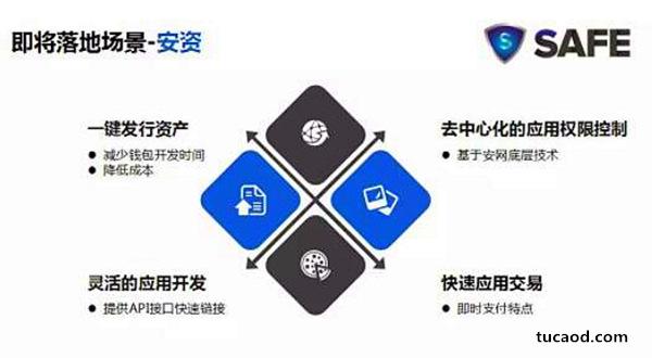 安资_safe安网的数字资产管理系统