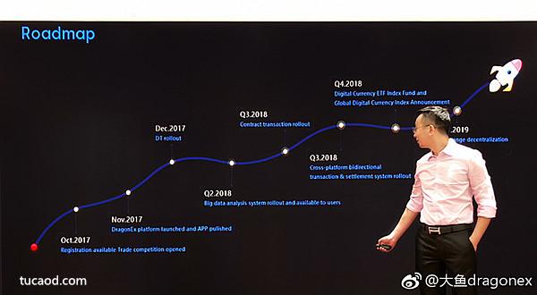 龙网合伙人兼CPO— Kevin Xun