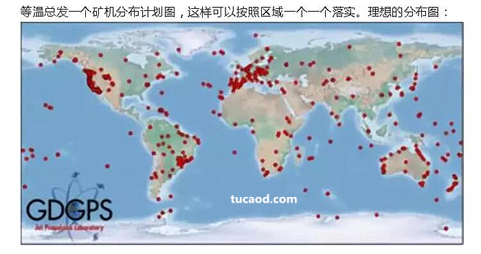 RTCM矿机分布计划图
