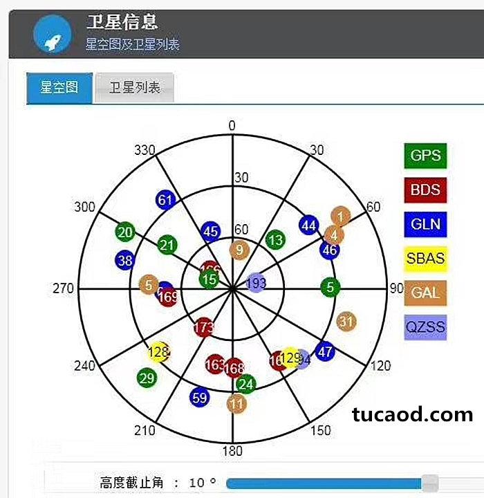 TERSUS DAVID卫星信息