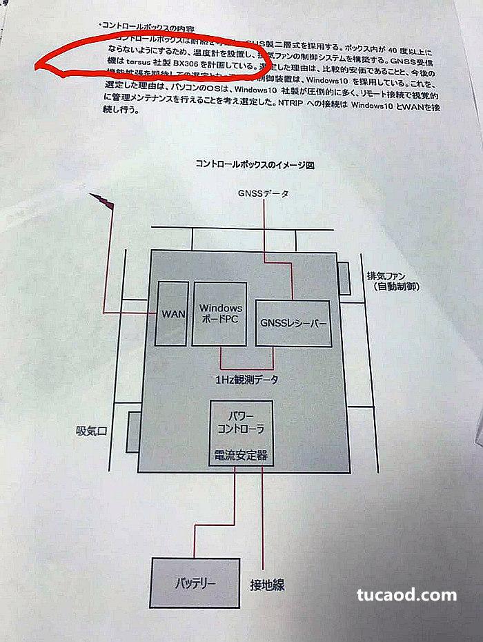 日本采购的井融产品合同3