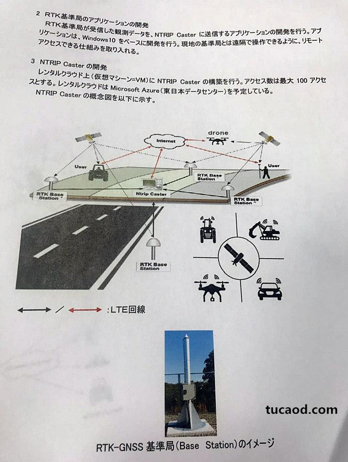 日本采购的井融产品合同2
