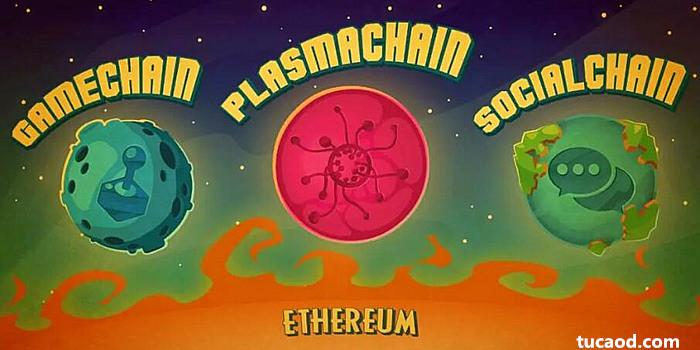 PlasmaChain_GameChain游戏链_SocialChain社交链