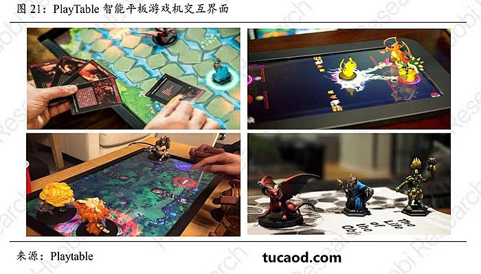 PlayTable区块链的智能平板游戏机