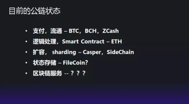 区块链公链状态