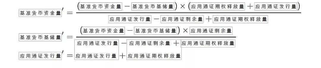 Bancor期权协议