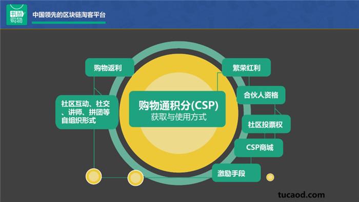 购物通CSP使用价值