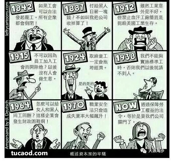 资本家-无产阶级