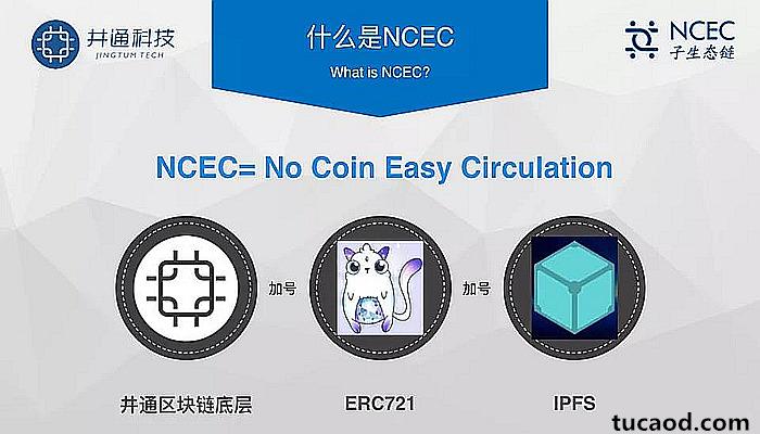 什么是NCEC子生态链