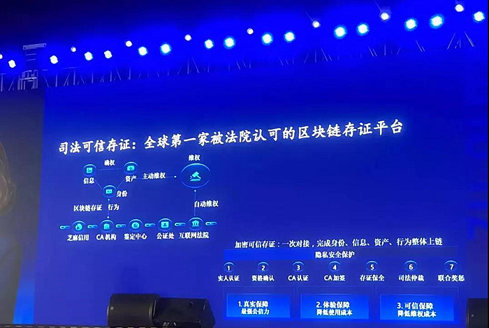蚂蚁区块链-2018年9月20日,杭州云栖ATEC峰会公开宣讲的PPT