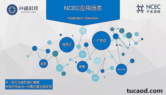NCEC应用场景