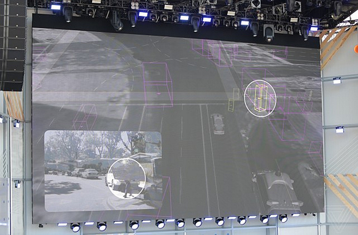 Waymo的行人识别技术