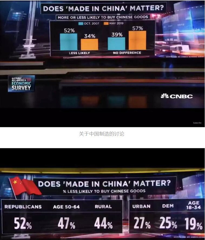 关于中国制造的讨论