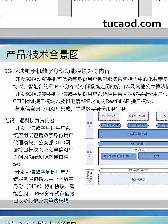 5G区块链手机数字身份功能模块-井通可信数字身份用户系统