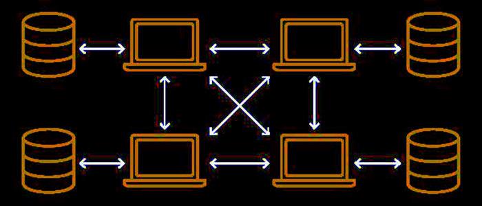 数据在所有节点达成一致后被写入所有磁盘