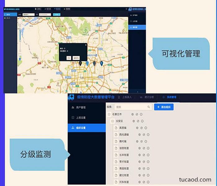 地图巡查和分级管理:可视化管理,分级检测
