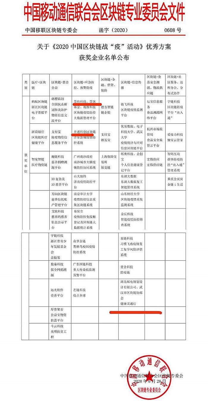 移动通信联合会区块链专业委员会《2020中国区块链战疫活动》优秀方案获奖企业名单公布 井通科技-墨客