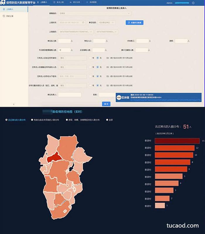 疫情防控数据录入上报和热力图分析
