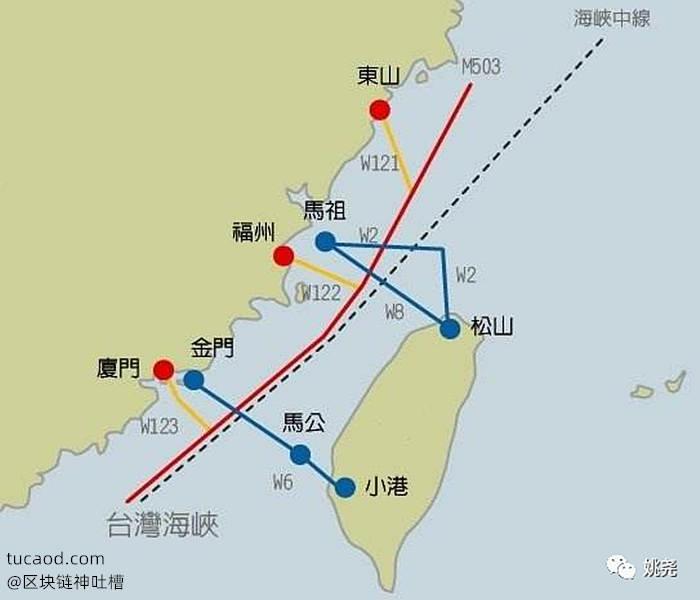 台湾海峡中线@姚尧