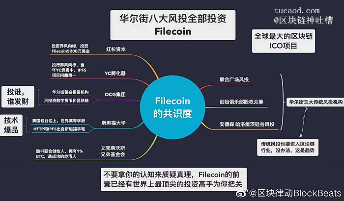 Filecoin 资本投资方