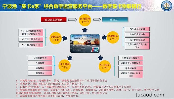 宁波港集卡e家综合数字运营服务平台