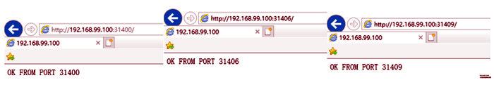 Pi Node访问Docker本机到虚拟机的3100-3109