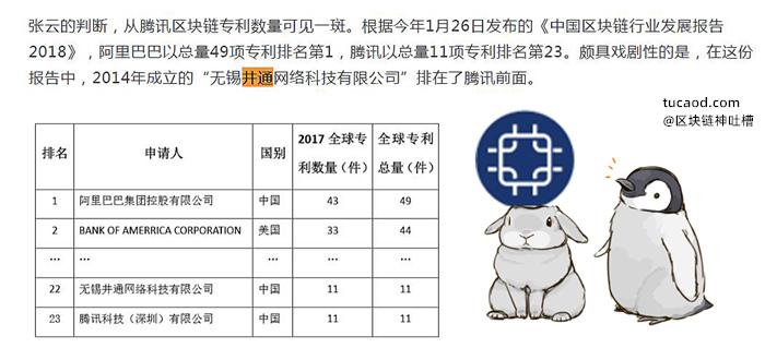 井通网络科技专利清单