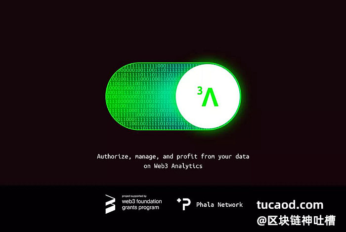 W3A:数据分析_数据租赁市场_用户数据隐私保护智能合约