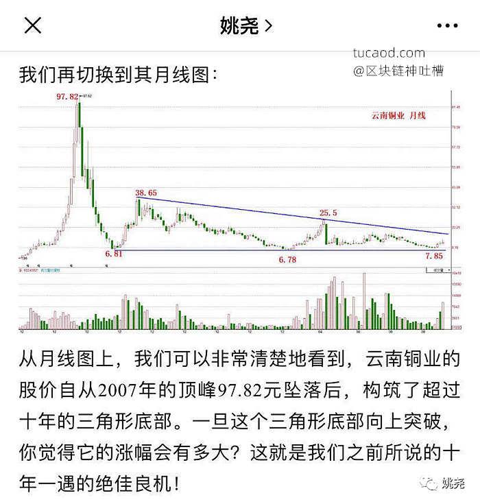 云南铜业股价